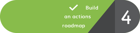 Build an actions roadmap